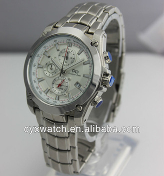 back stainless japan Steel movt resistant water