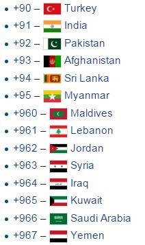 countries codes asian Telephone for area