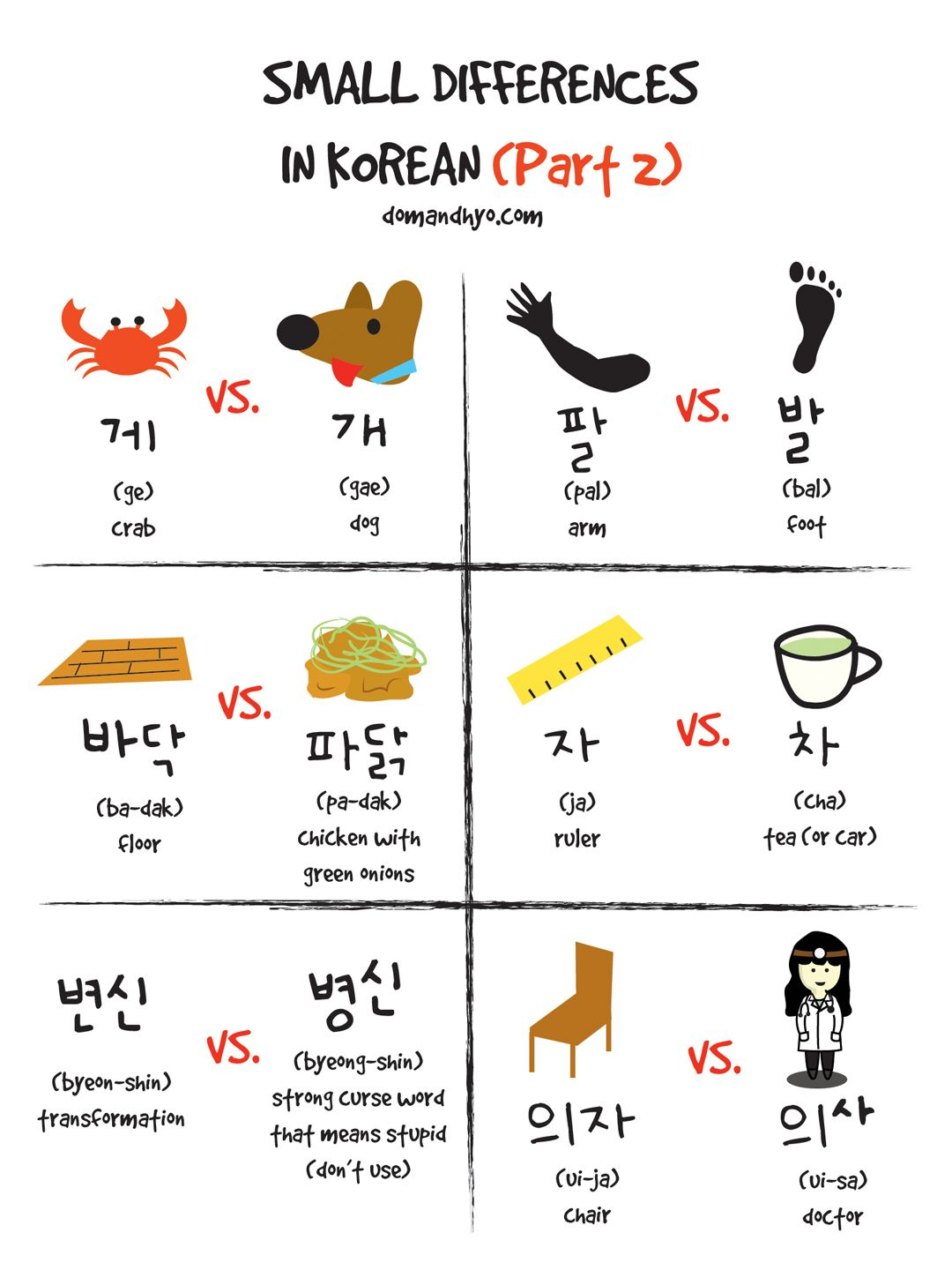 languages to learn Korean
